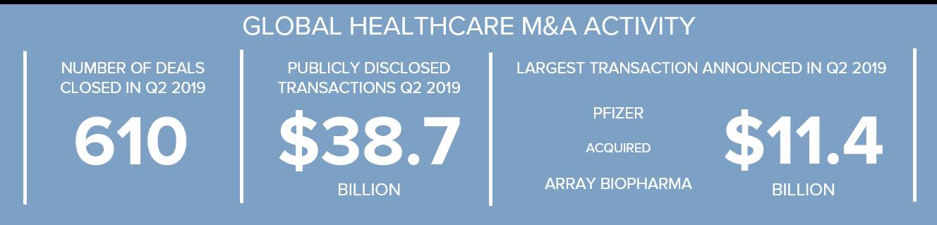 largest healthcare deals 2019